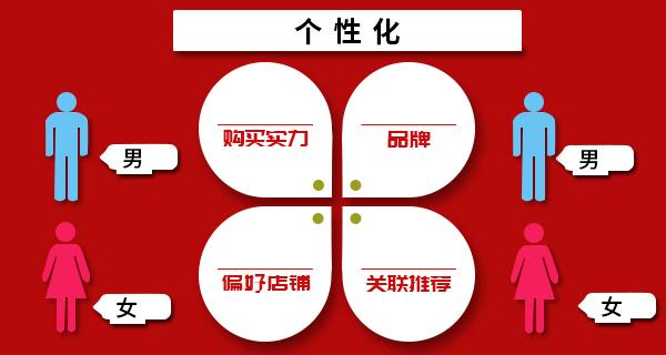 淘友联盟文章配图.jpg